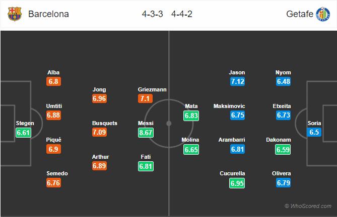 Soi kèo Barcelona vs Getafe