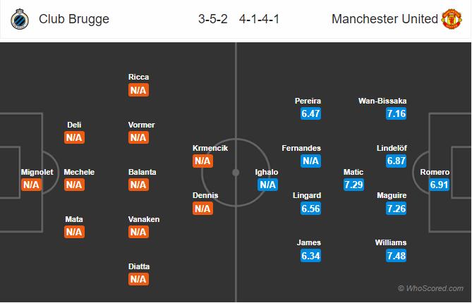 Soi kèo Club Brugge vs MU