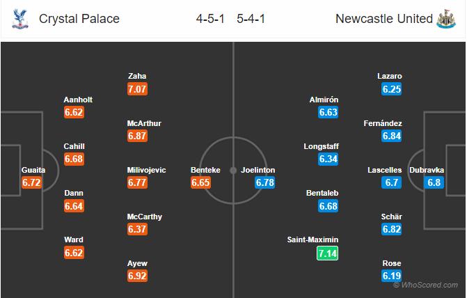 Soi kèo Crystal Palace vs Newcastle