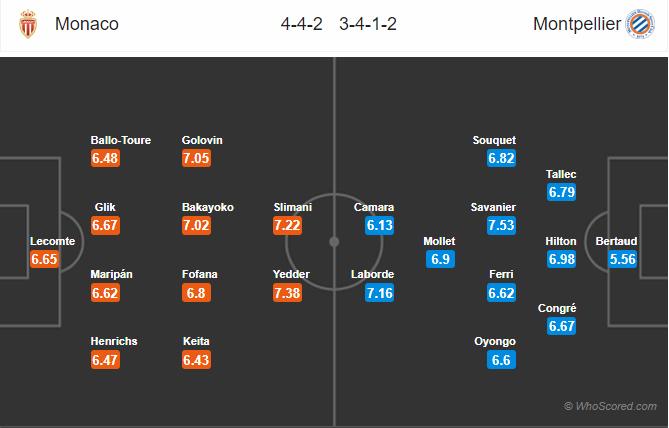 Soi kèo Monaco vs Montpellier