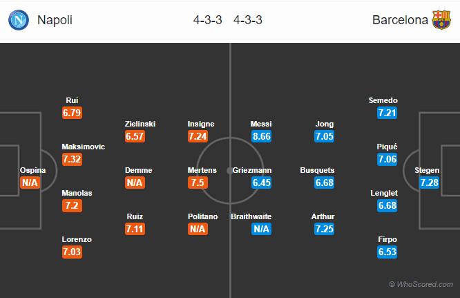 Soi kèo Napoli vs Barcelona