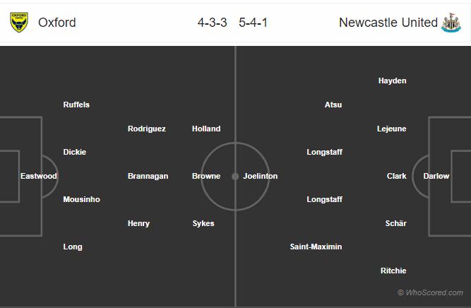 Soi kèo Oxford vs Newcastle