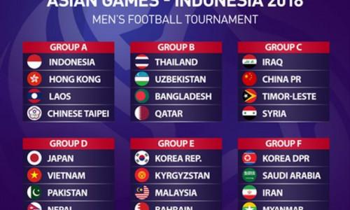 Soi kèo U23 Palestine vs U23 Đài Loan, 19h00 ngày 10/8